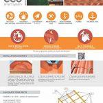 rouleau bitume toiture TOP 14 image 4 produit